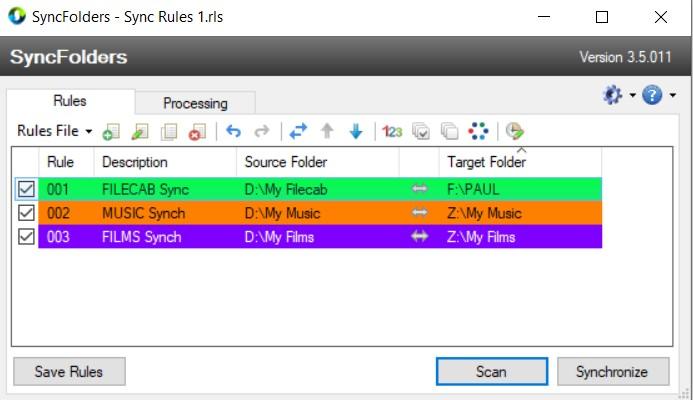 SyncFolder Rule Set